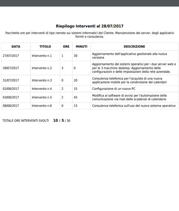 sit_pacchetto_ore_stampa_pdf